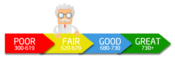 building good credit from bad credit